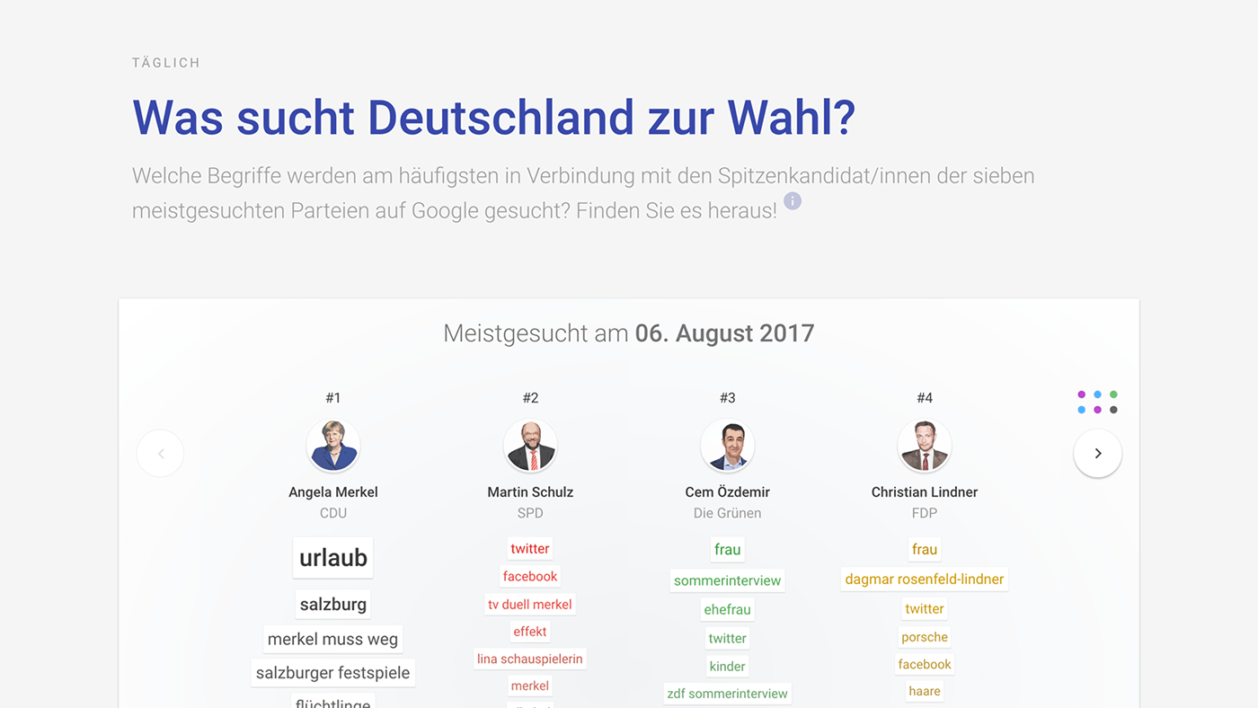 Wahl 2Q17 uses Google Trends data to visualize the Google Search interest of the top candidates in the German general election 2017.
